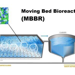 Công nghệ vi sinh MBBR trong xử lý nước thải